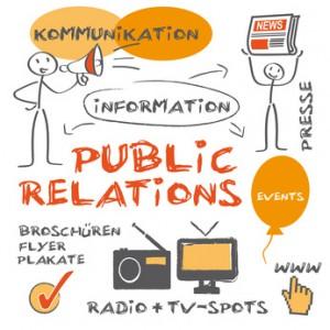Public Relations, Pressearbeit und PR, B2B und Generation Y